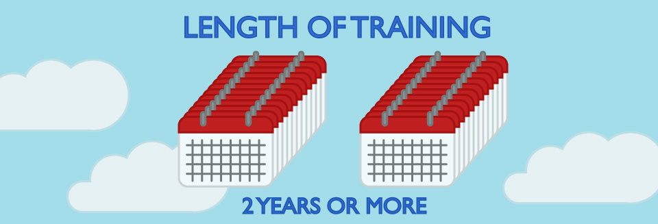 airline pilot length of training